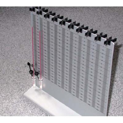 Системи для вимірювання ШОЕ